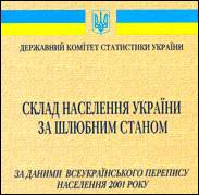 Marital status of the population of Ukraine